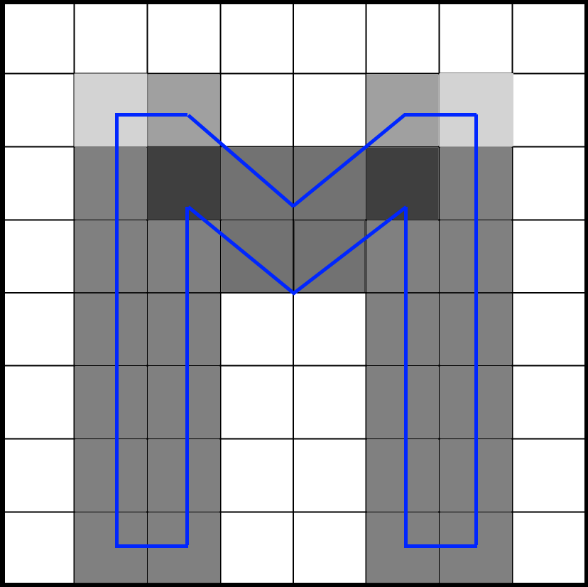 Letter 'M' rendered on an unaligned grid position