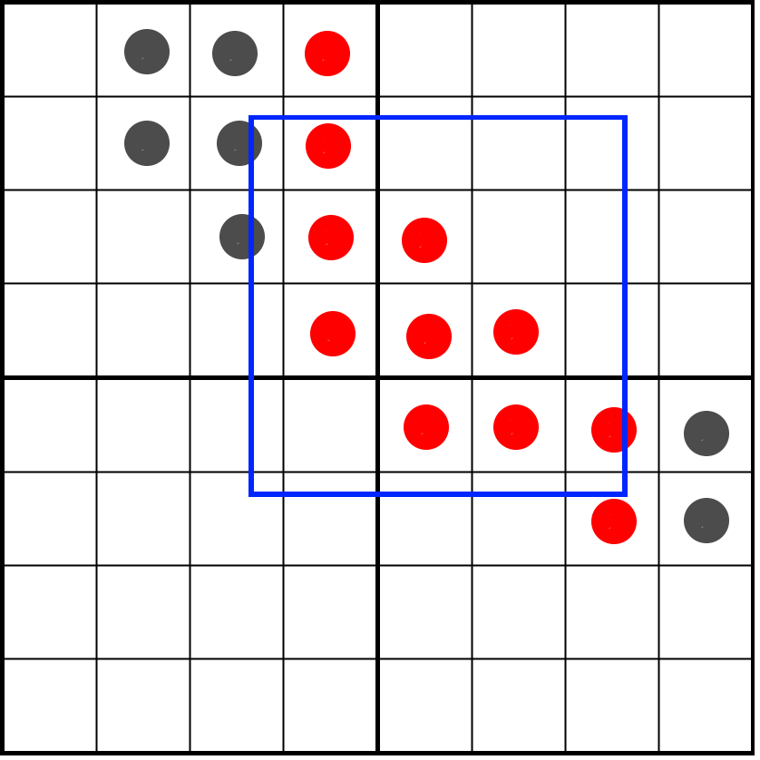 Example of sampling positions matching the horizontal pixel mask