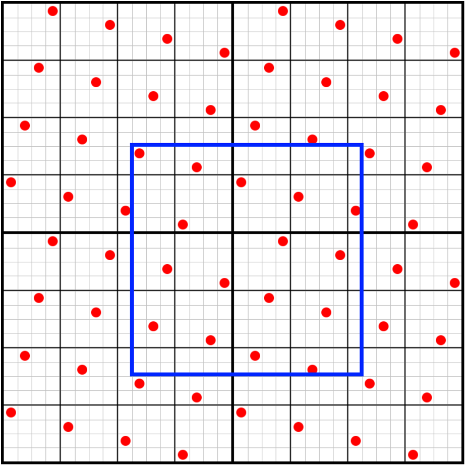 Preview of the rotated sampling pattern