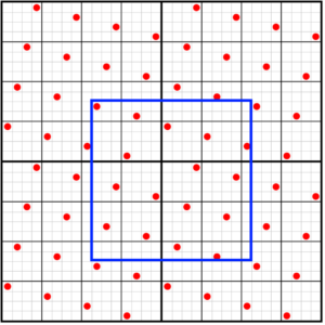 Visualization of the pixel window covering a rotated sampling grid